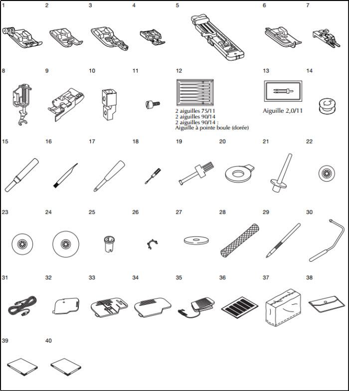 Accessoires pour la machine à coudre VQ2