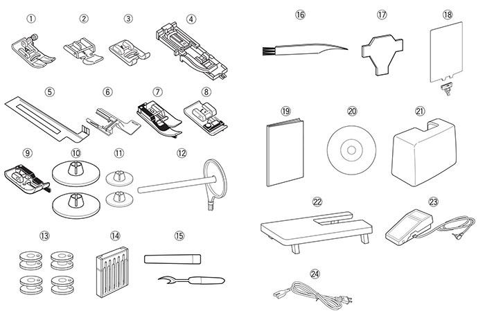 Accessoires inclus avec la machine à coudre